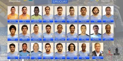 Los convocados para los próximos encuentros de Uruguay por Eliminatorias