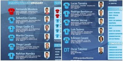Confirmada la formación de Uruguay ante Rusia