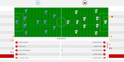 Uruguay invicto y sin goles en contra: Así quedó el Grupo A