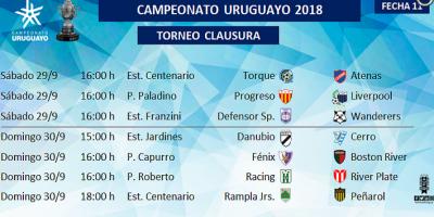 Así se jugará la 11a fecha del Torneo Clausura