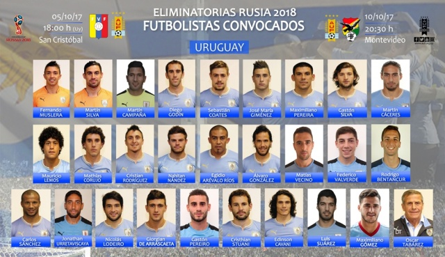 Convocatoria de Uruguay para eliminatorias rumbo a Rusia