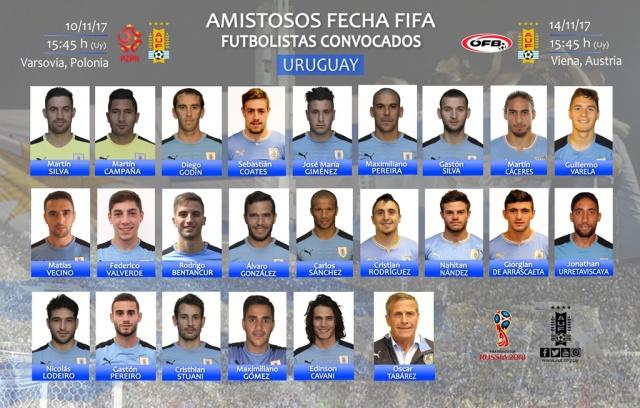 Dan a conocer equipo uruguayo para amistosos ante Polonia y Austria