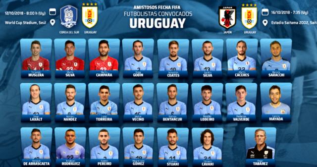 ¡Sin Suárez! Así jugará Uruguay sus amistosos ante Corea y Japón