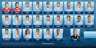 Estos son los reservados de Uruguay para los amistosos ante Costa Rica y Estados Unidos