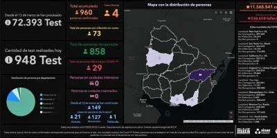 Se detectaron cuatro casos nuevos de covid-19 en Uruguay