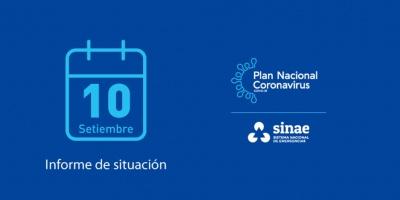 Se detectaron 18 nuevos casos de Coronavirus, la mayoría en Montevideo. Hay 230 contagiados a nivel nacional