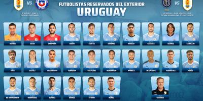 Tabárez dio a conocer la lista de reservados  para los partidos de las eliminatorias del Mundial de Catar 2022