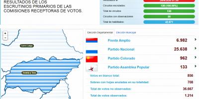 Treinta y Tres: Ramón Da Silva aventaja en 10 votos a Mario Silvera